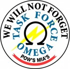 TASK FORCE OMEGA OF MISSOURI - charity reviews, charity ratings, best charities, best nonprofits, search nonprofits