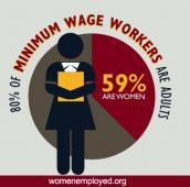 Latest Photo by Women Employed