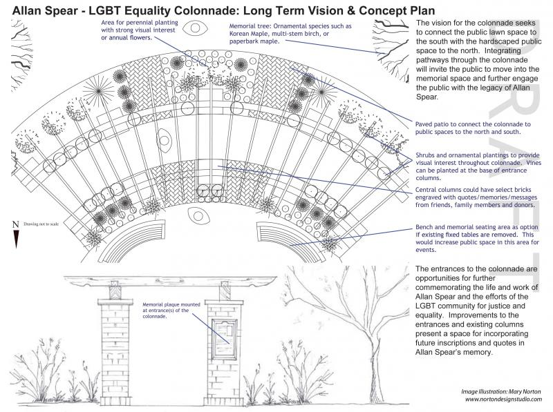 Plans for Mueller Park