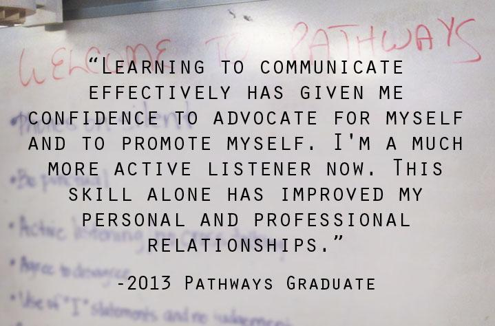Through Pathways, a 6-week career advancement course, clients improve their ability to communicate, work as a team, manage conflict, and meet employer expectations.