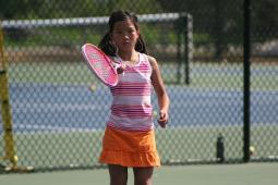 National Junior Tennis League of Indianapolis Inc