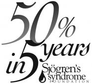 Sjogrens Syndrome Foundation, Inc.